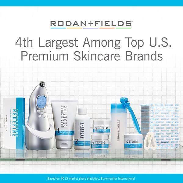 4th largest among top US Premium Skincare Brands